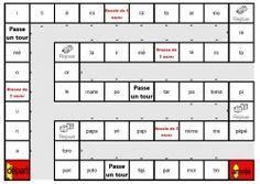 Jeu de l'oie des sons CP/CE1