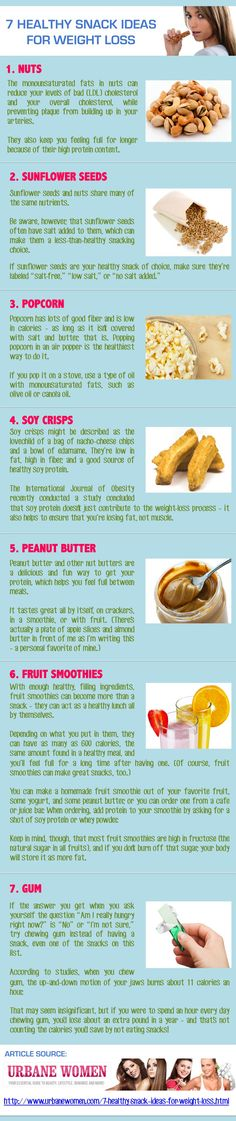 7 Healthy Snack Ideas For Weight Loss [Infographic]