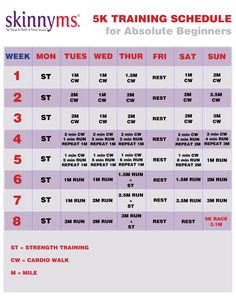5K Training Schedule ~ SkinnyMS