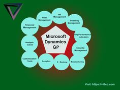 Microsoft Dynamics GP provides an ideal and world-class ERP, lets businesses to stay compliant and competitive—so you get the highest return on your software investment. It has a flexible service plan with a lot of options. Every business chooses the features matching its need.  +1 917 717 9985 connect@viltco.com #MicrosoftDynamicsGPsuite #MSDynmaicsGP #DynamicsGPbyViltco #DynamicsERP #ViltcoUAE #ViltcoUSA #ViltcoDynamicsGPsoftware #ViltcoEnterpriseDynamicsSuite Microsoft Dynamics Gp, Crm System, Inventory Management, Software Development, Connect, Investing, Technology, How To Plan, Business