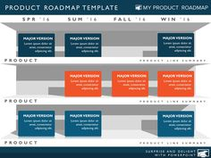 download editable road map power point slides and road map, Modern powerpoint