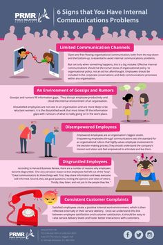 Six Signs of Internal Communications Problems.