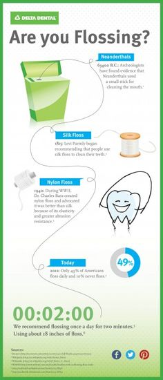 Do you remember to floss daily?www.prodental.com#floss