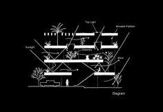 Galeria - Anh House / S+Na. – Sanuki + Nishizawa architects - 35
