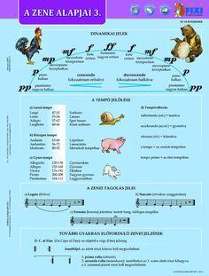 Music Activities, Music Theory, Online Marketing, Montessori, Teacher, Education, Children, Inspiration, Pyrex