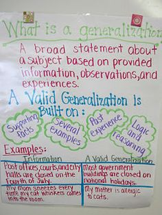 Fabulous Fourth Grade: Anchor Charts