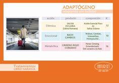 #ADAPTÓGENO #TratamientoNATURAL Libro Naranja de #NATURSET  para #adaptarnos con facilidad.Adaptógeno - Tratamiento - Libro Naranja de NATURSET