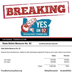 HUGE UPDATE: Measure 92 is now just 1,484 votes behind with more votes to be counted. Keep up with totals here: http://oregonvotes.gov/results/2014G/1029276478.html #GMOs #LabelGMOs #food #righttoknow #yeson92 Oregon Right To Know