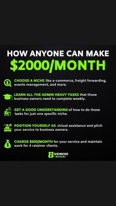 Money Management, Business Management, Wealth Management, Social Media Marketing Business, Business Entrepreneur, Business Motivation, Entrepreneur Motivation, Entrepreneur Inspiration, Business Money