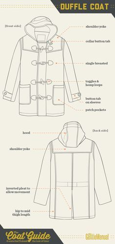 6 Coats That Will Stand the Test of Time: Duffle Coat