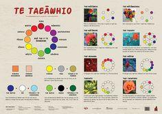 Maori Designs, Palette, Bullet Journal, Colours, Map, Words, Pallet, Pallets, Maps