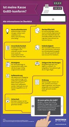 GoBD Kassen-Check. Sind Sie fit für die Zukunft? Infografik, Informationen zum GoBD und dem Umgang mit der Kasse für Einzelhändler.
