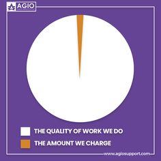 Each day, we at AGIO work towards giving our clients the best marketing and IT services available on this planet.✅ We promise that each of our clients must get a tremendous amount of value addition✨ through our services. Service Quality, Seo Services, Web Design, Marketing, Day, Design Web, Website Designs, Site Design