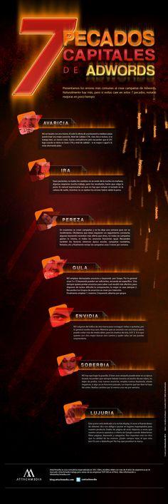 Completa infografía en español que describe los errores más comunes cuando se crea una campaña de Adwords