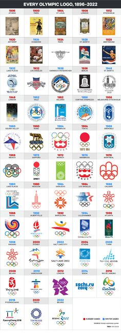 Here's every Olympic logo from 1896 to 2022
