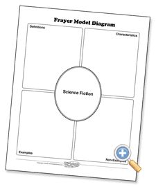 Frayer Model vocabulary card template--free download