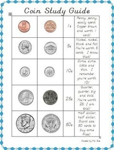 Coin Study Guide This is a one page study sheet that students might place in their homework/classroom folders with realistic, dual-sided pictures of each coin, coin. Curriculum, Homeschool Math, Homeschooling, Math Classroom, Kindergarten Math, Classroom Money, Classroom Ideas, Preschool, Classroom Posters