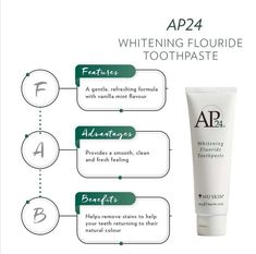 Ap 24 Whitening Toothpaste, Whitening Fluoride Toothpaste, Galvanic Spa, Mega Pack, Foot Cream, Dry Brushing, Cavities, How To Apply, Skin Products