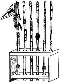 O bastão.  O bastão de Patrulha é utilizado pelos escoteiros e seniores, normalmente fica aos cuidados do Monitor e Sub-monitor, mas é...