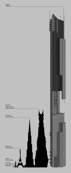 Half-life citadel, Tower of Sauron, tower size comparison + AT-AT walker #games #lotr #starwars #geek #infographic