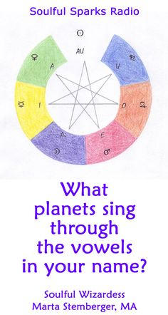 "What planets sing through the vowels in your name? Soulful Wizardess Marta Stemberger explores the esoteric wisdom of the vowels and the planets. Tune into Soulful Sparks Radio and listen to theepisode ""Esoteric Wisdom of Vowels and Planets""."