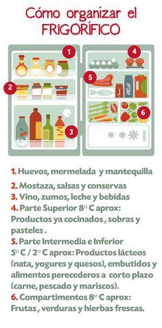 #Truco de #Cocina, ¿Cómo se colocan los alimentos en la nevera? #frigorífico