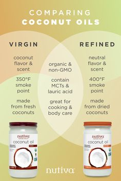 Coconut Oil Uses, Organic Coconut Oil, Organic Oil, Keto For Beginners, Keto Beginner, Red Palm Oil, Homemade Body Butter, Advocare Recipes, Meals