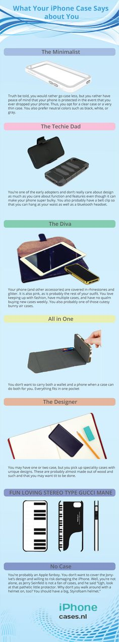 What Your iPhone Cases Says about You...