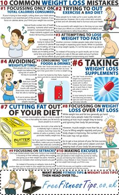 10 Common Weight Loss Mistakes | Free Fitness Tips