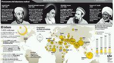 INFOGRAFÍA: Orígenes y facciones del terror en Medio Oriente