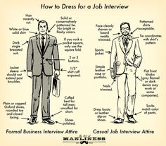 Dressing up for a job interview