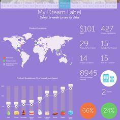 #bits #stats #clic-carousel #tabs