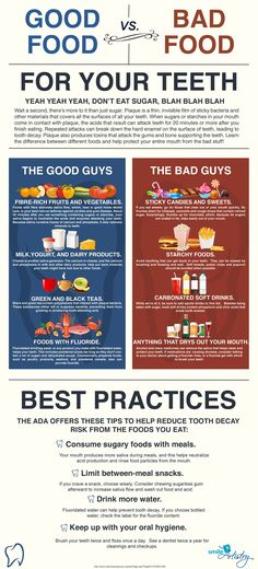 The Best and Worst Foods for Your Teeth #Infographic #health