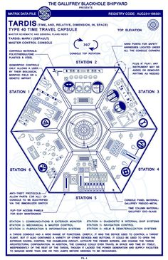 tardis_master_schematics_page_4_by_time_lord_rassilon-d8w4mvp.png (718×1112)