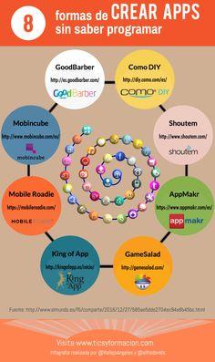 8 formas de crear APPs sin saber programar #infografia