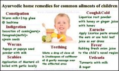 Ayurvedic Home Remedies for Children. Ayurvedic Home Remedies, Ayurvedic Herbs, Herbal Remedies, Ayurveda, Kids Constipation, Kids Cough, Ginger Juice, Cool Websites