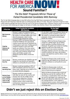'Fix the Debt' proposals mirror those of failed presidential candidate Mitt Romney. Didn't we just reject this on Election Day?