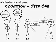 Cognition - Step One | A Little Bit of Personality: The Cognition Process in Stick Figures | #MBTI