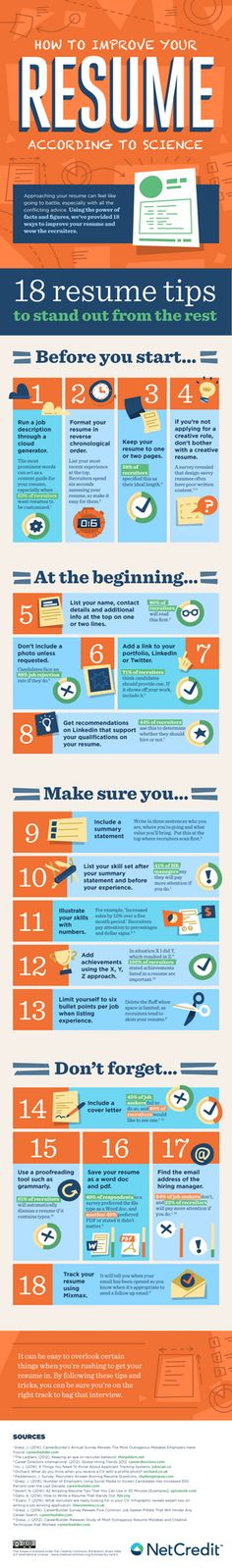 10 Steps Towards Creating the Perfect MBA Resume Infographic - steps on how to do a resume