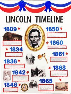 Abraham Lincoln Poster Idea   Make a Poster about Abraham Lincoln for a class project #History #President