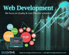 Innovegic Solutions is Trusted Website Development, Mobile App Dvelopment, UI/UX Design, Digital marketing & Cloud Consulting Company In India. Iphone App Development, Application Development, Web Application, Software Development, Web Design Company, Ux Design, Website Development Company, Drupal, User Interface Design