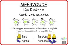 Meervoude (Klinkers) Preschool Learning, Preschool Activities, Teaching Kids, Teaching Resources, Behaviour Management, Classroom Management, Afrikaans Language, Abc For Kids, School Fun