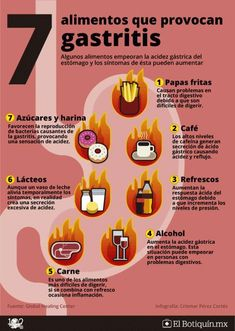 Diy Discover Heartburn No More Video - Stop Acid Reflux in 48 Hours Gastritis Symptoms Heartburn Leiden Health And Wellness Health Tips Gut Health Fitness Diet Health Fitness Medicine Student Medicine Notes, Medicine Student, Gastritis Symptoms, Heartburn, Remedies For Gastritis, Health And Beauty, Health And Wellness, Health Tips, Gut Health