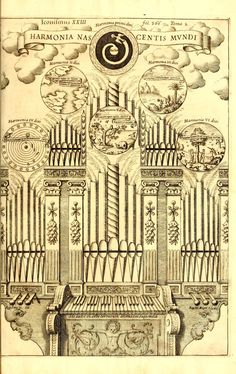 Ars magna consoni et dissoni, Athanasius Kircher