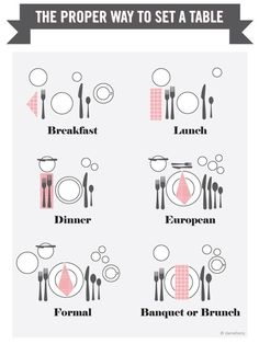 Place settings, table setting The proper way to set a table for every meal | CostMad do not sell this idea/product. Please visit our blog for more funky ideas