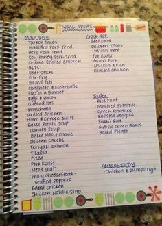 Meal idea cheat sheet make meal planning easier - Keto Recipes Monthly Meal Planning, Family Meal Planning, Budget Meal Planning, Meal Planner, Budget Meals, Family Meals, Frugal Meals, Weekly Meal Plan Family, Meal Planning Recipes
