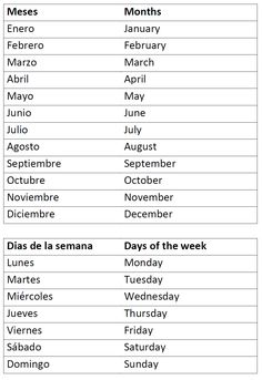 How to say the days of the week in Spanish ~ High Level Spanish ...