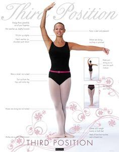 Dance Poster - Fifth Position Ballet From Releve by Releve Dance Posters, Ballet Barre, Ballet Class, Dance Class, Dance Ballet, Dance Art, Ballet Basics, Ballet Steps, Beginner Ballet, Ballet Kids