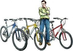 Bicycle Types: How to Pick the Best Bike for You - Century Cycles