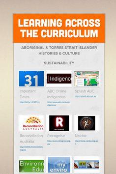 Learning Across the Curriculum-Aboriginal Culture